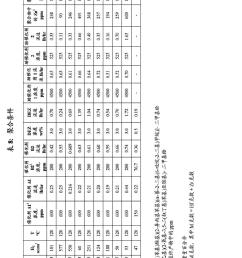 wiring diagram of motorcycle honda tmx 155 best wiring diagram wiring diagram of honda tmx 155 contact point [ 1741 x 2598 Pixel ]