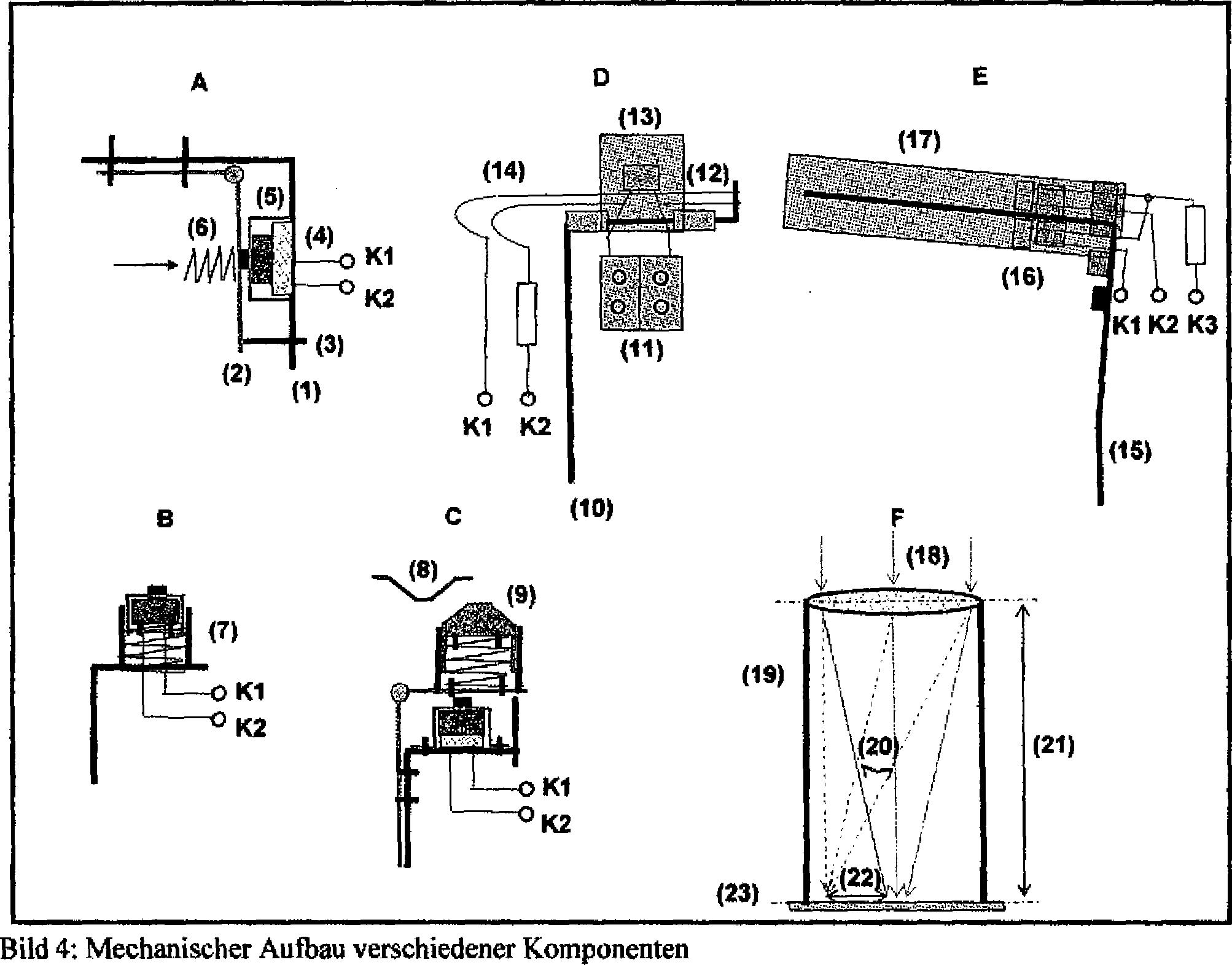 Patent De U1