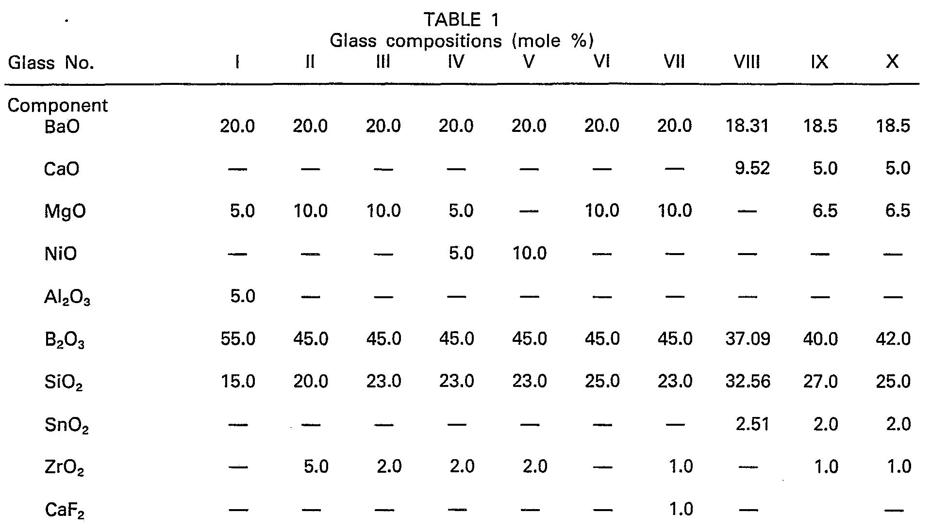 Roman Numeral Worksheet Middle School