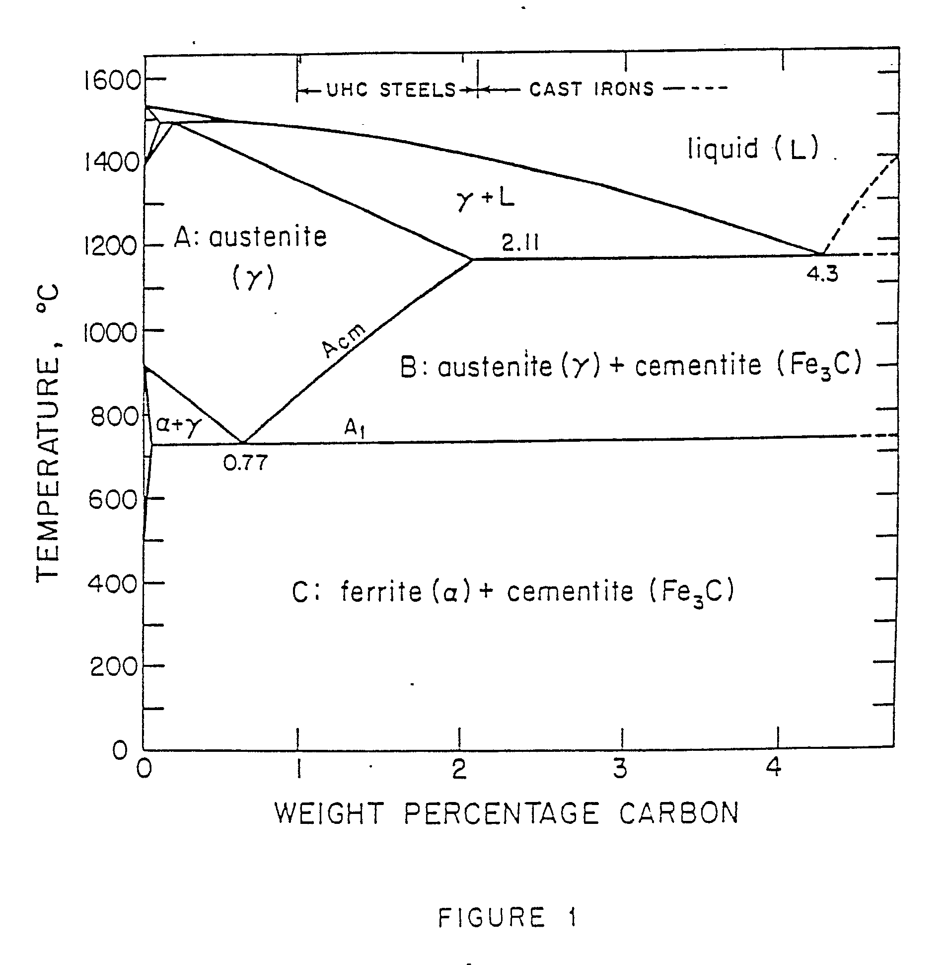 iron carbide equilibrium diagram nitrous wiring with window switch phase carbon steel heat treatment