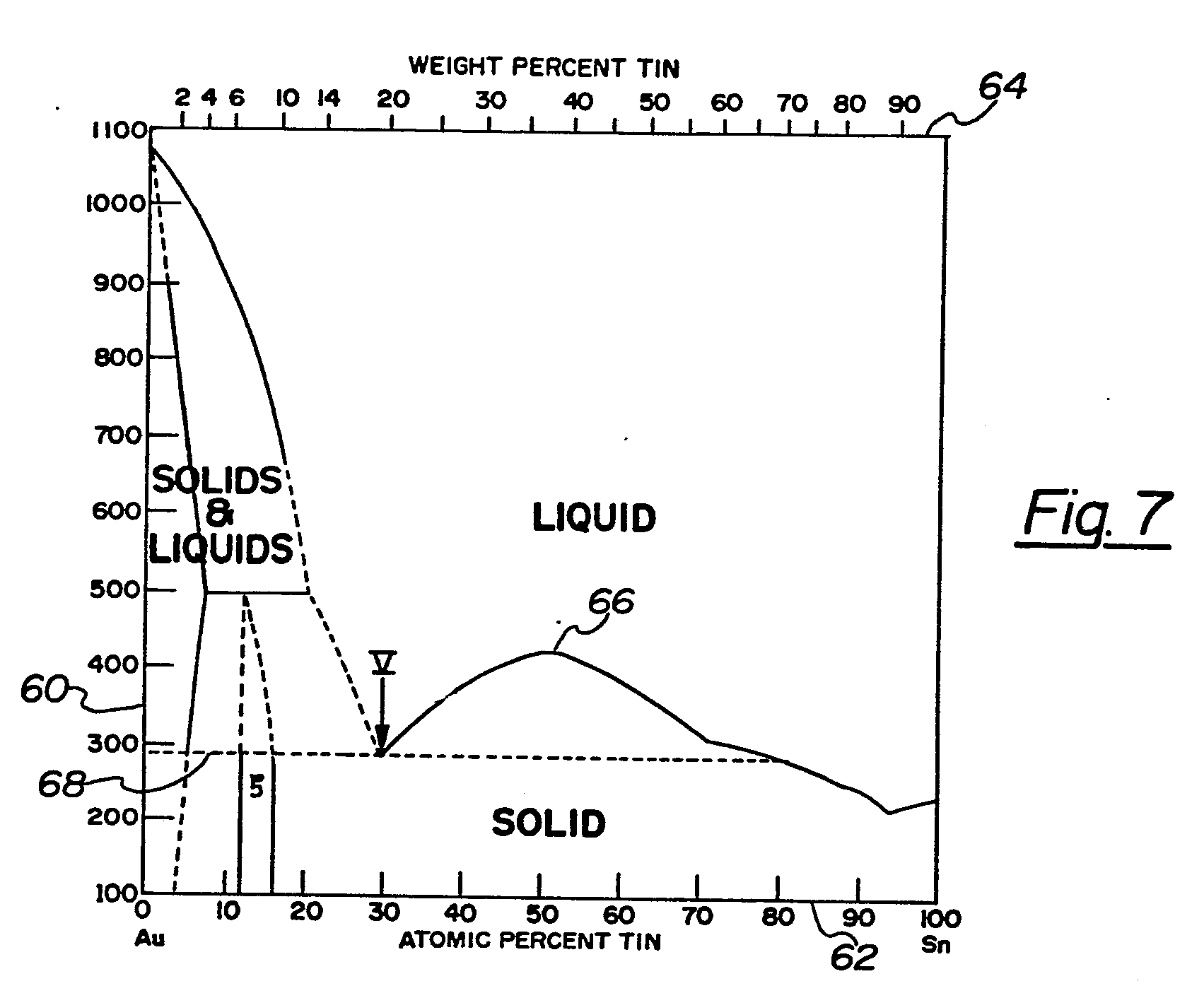 gold silver copper phase diagram club car ds gas ignition switch wiring patent ep0110307a2 semiconductor die attach technique