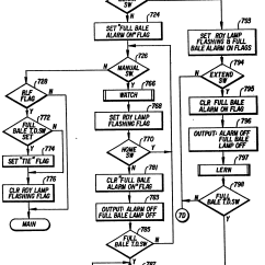 1979 Corvette Headlight Wiring Diagram Ceiling Fan With Capacitor Chevy Luv Engine Auto