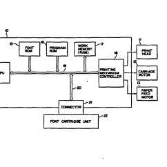 Block Diagram Of Cpu And Explain 1970 Mobile Home Wiring Computer Its Various
