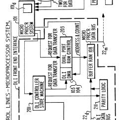 Pac 80 Wiring Diagram Trailer Brake 7 Way Australian Standard 305 Processor 32