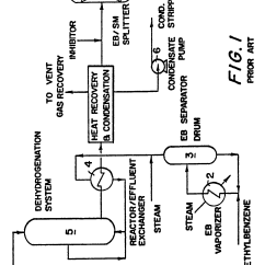Styrene Production Process Flow Diagram Nissan Frontier Timing Chain Patent Ep0226064b1 Improved Dehydrogenation For