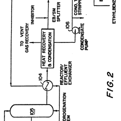 Styrene Production Process Flow Diagram Steam Tables With Mollier In Si Units Patent Ep0226064b1 Improved Dehydrogenation For