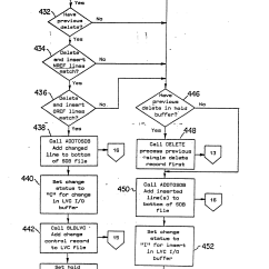 Level 0 Dfd Diagram For Library Management System Block Of Wireless Power Transmission Flowchart In Word