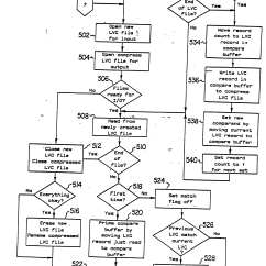 Level 0 Dfd Diagram For Library Management System Evinrude 115 Wiring Flowchart Of In Word