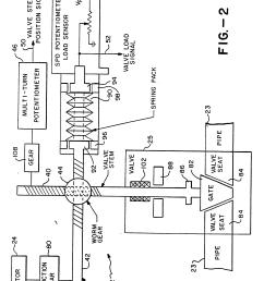 motor operated valve wiring diagram schema diagram database tritec motor operated valve wiring diagram [ 2121 x 3032 Pixel ]