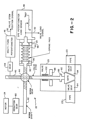 Patent EP0287299A2  Microprocessorbased control and