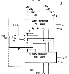 logic diagram of bcd adder wiring library diagram a4 2 bit adder ic logic diagram of bcd adder [ 1528 x 1940 Pixel ]