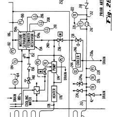 Gas Steam Boiler Wiring Diagram Napco Burglar Alarm System Water Conversion To