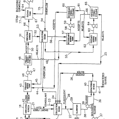Diagram Of Paper Making Process Stereo Wiring Chapter 72  Pulp And Industry Readingrat