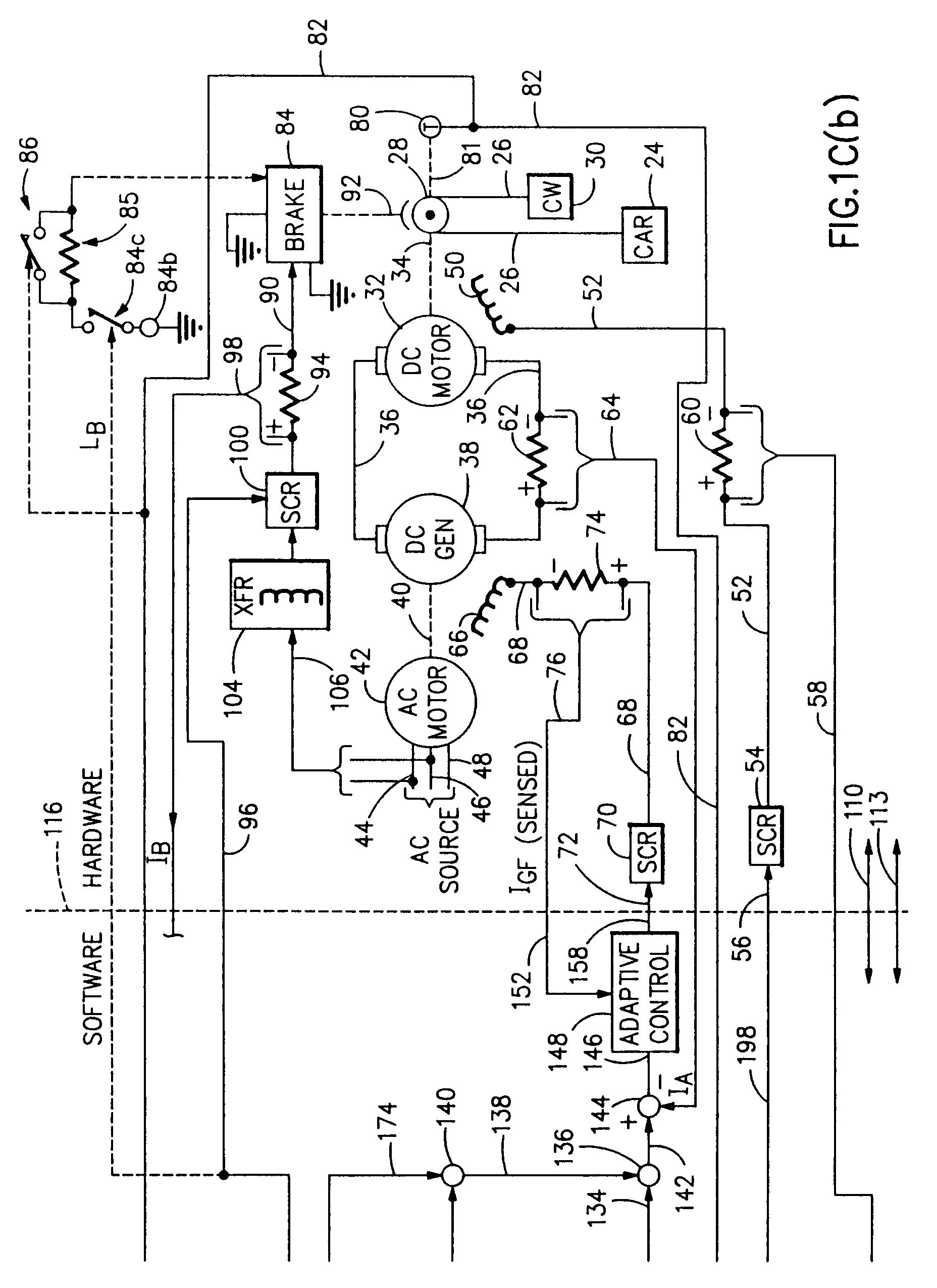 Elevator Controls Diagrams - Wiring Diagrams List