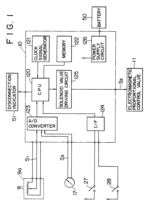 small resolution of clark forklift steering cylinder diagram patent ep0509659b1 a lifting device with control system
