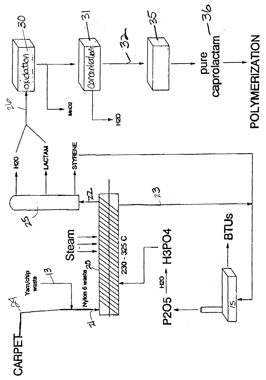 T Diagram Steam Production