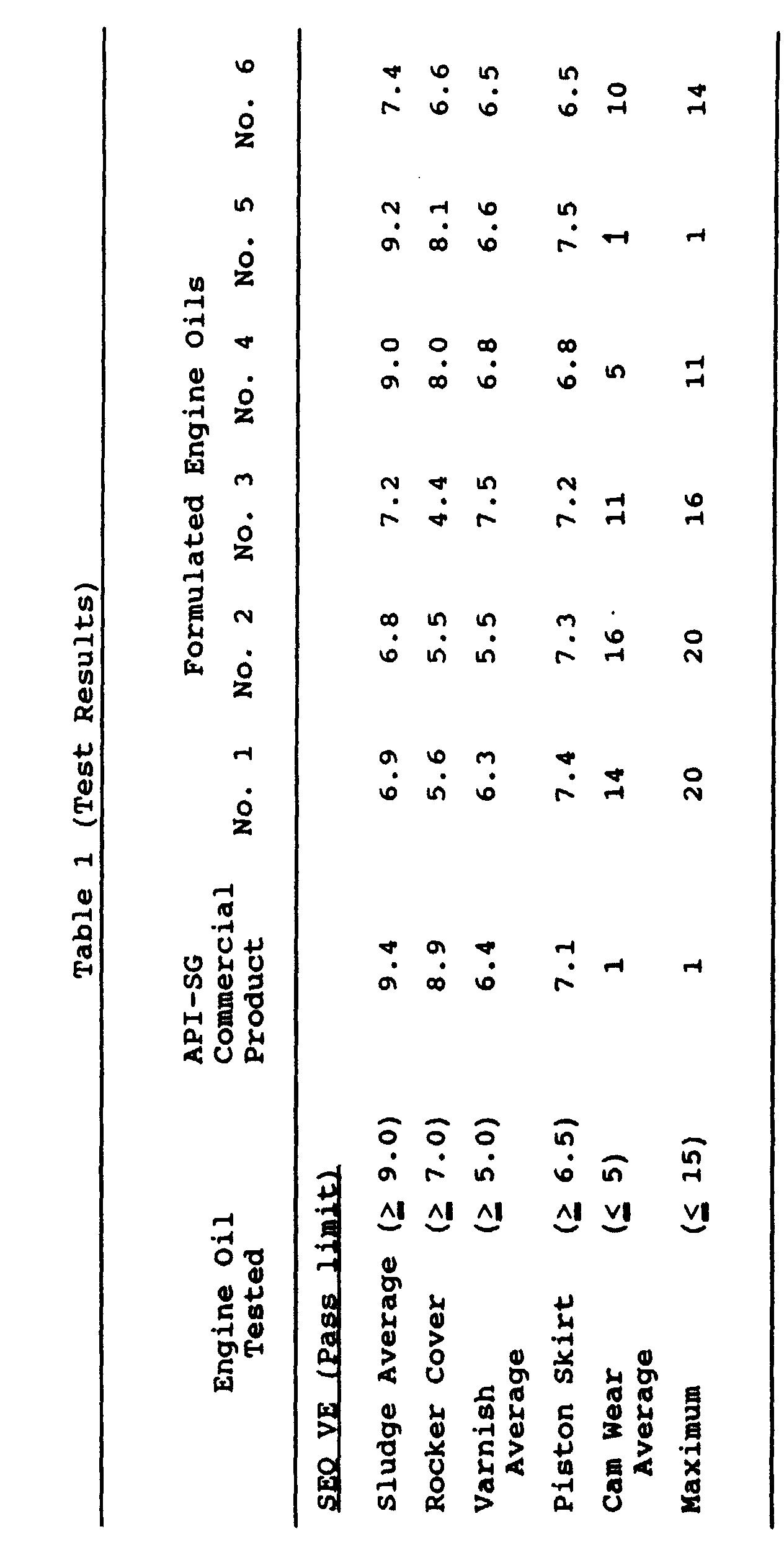 Patente Ep B1