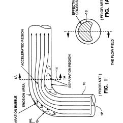 90 Degree Diagram Ford Falcon Icc Wiring Patent Ep0532697b1 Laminar Flow Elbow System Google