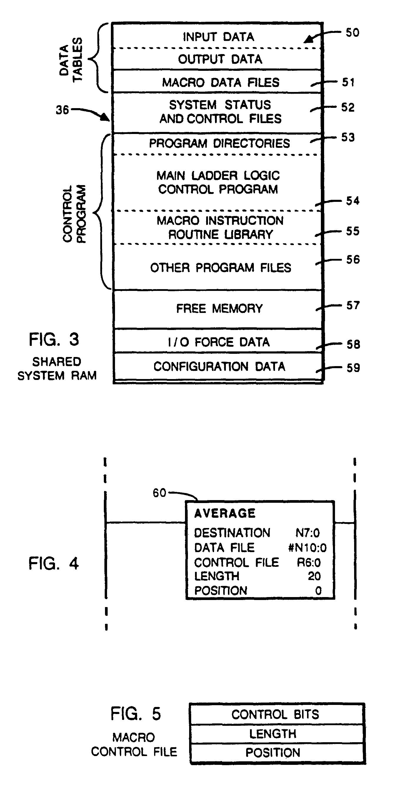 Ladder Wiring Diagrams