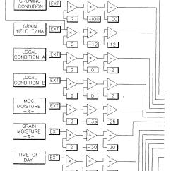 Robertshaw Thermostat 9600 Wiring Diagram Kenworth T600 Headlight John Deere 2130
