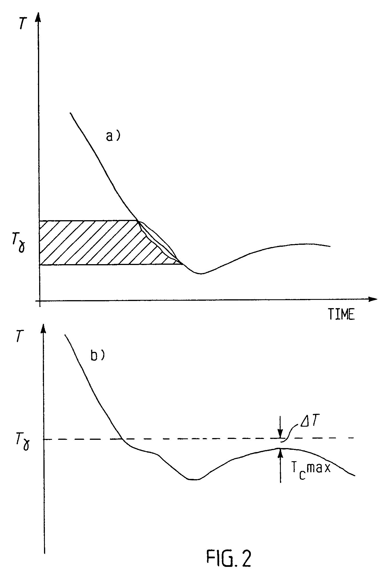 explain iron carbon equilibrium diagram jacuzzi wiring south africa patent ep0633817b1 the determination of