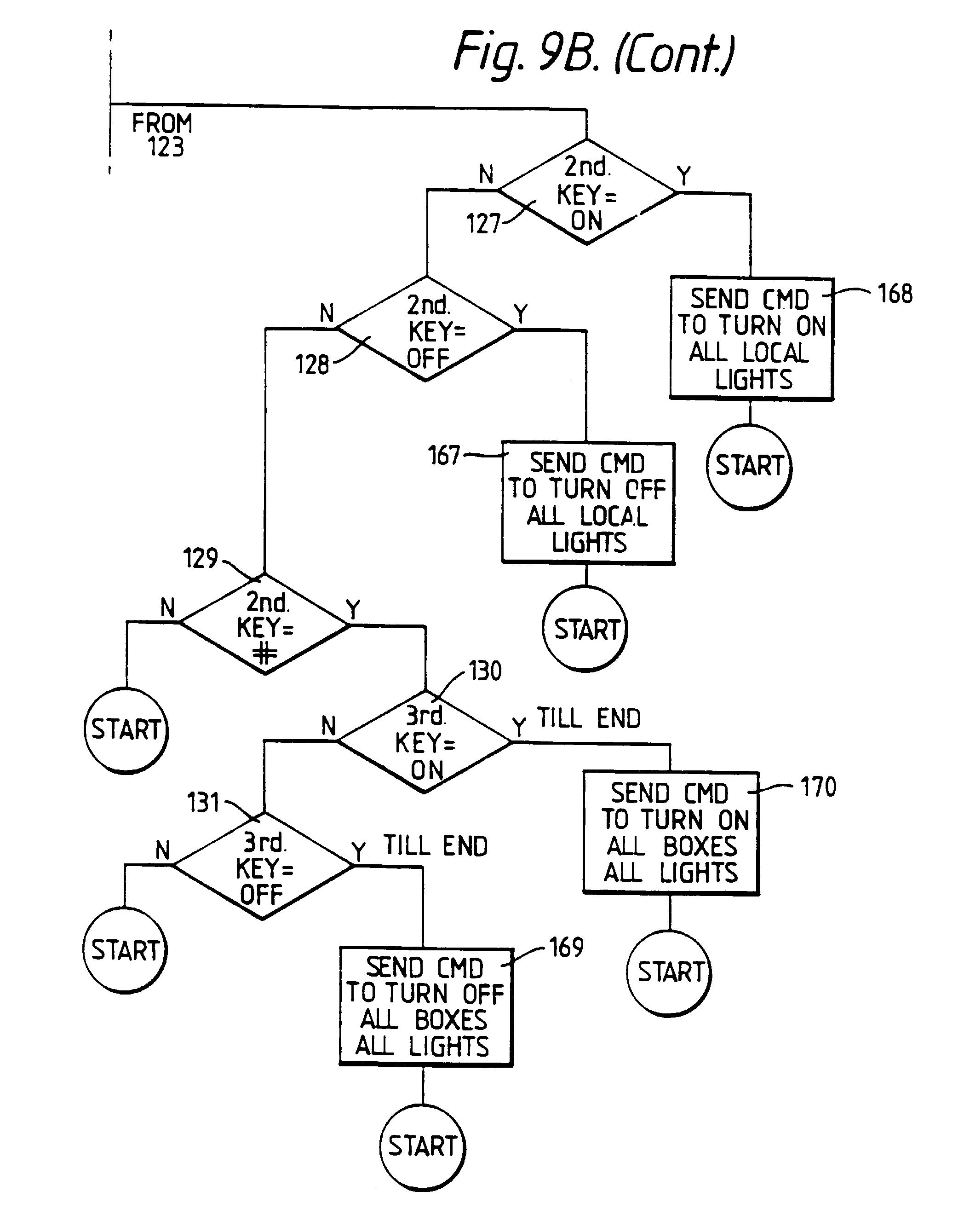 Rockford Fosgate Pbr300x4 Wiring Diagrams