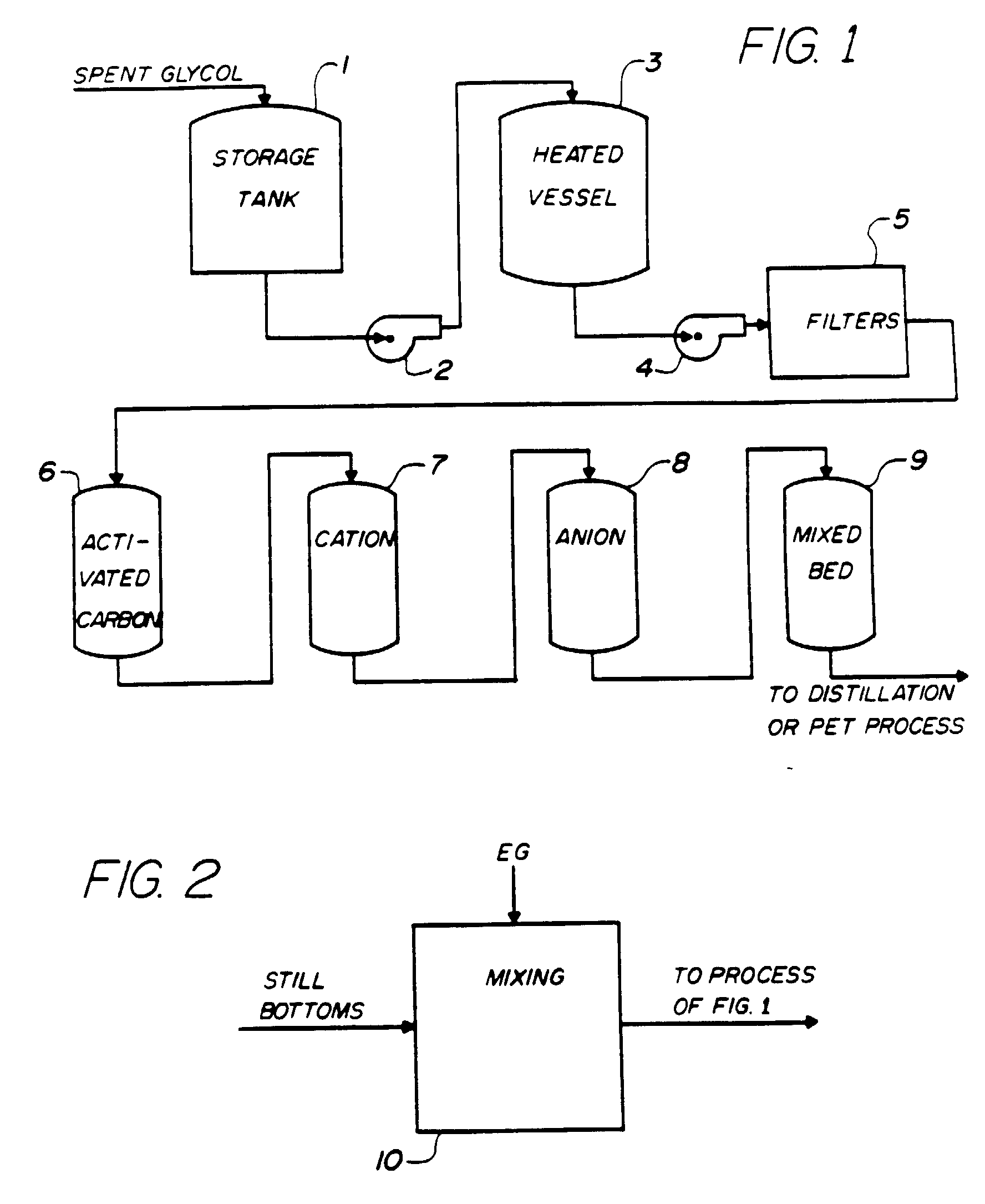 styrene production process flow diagram samsung electric dryer wiring patent ep0696268b1 ethylene glycol recovery