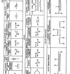 patent ep0718727b1 industrial controllers with highly electrical diagram symbols industrial electrical wiring schematic symbols [ 1952 x 2739 Pixel ]