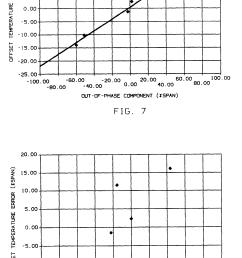 lvdt wiring polarity designation diagram [ 1872 x 3114 Pixel ]
