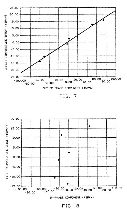 small resolution of lvdt wiring polarity designation diagram