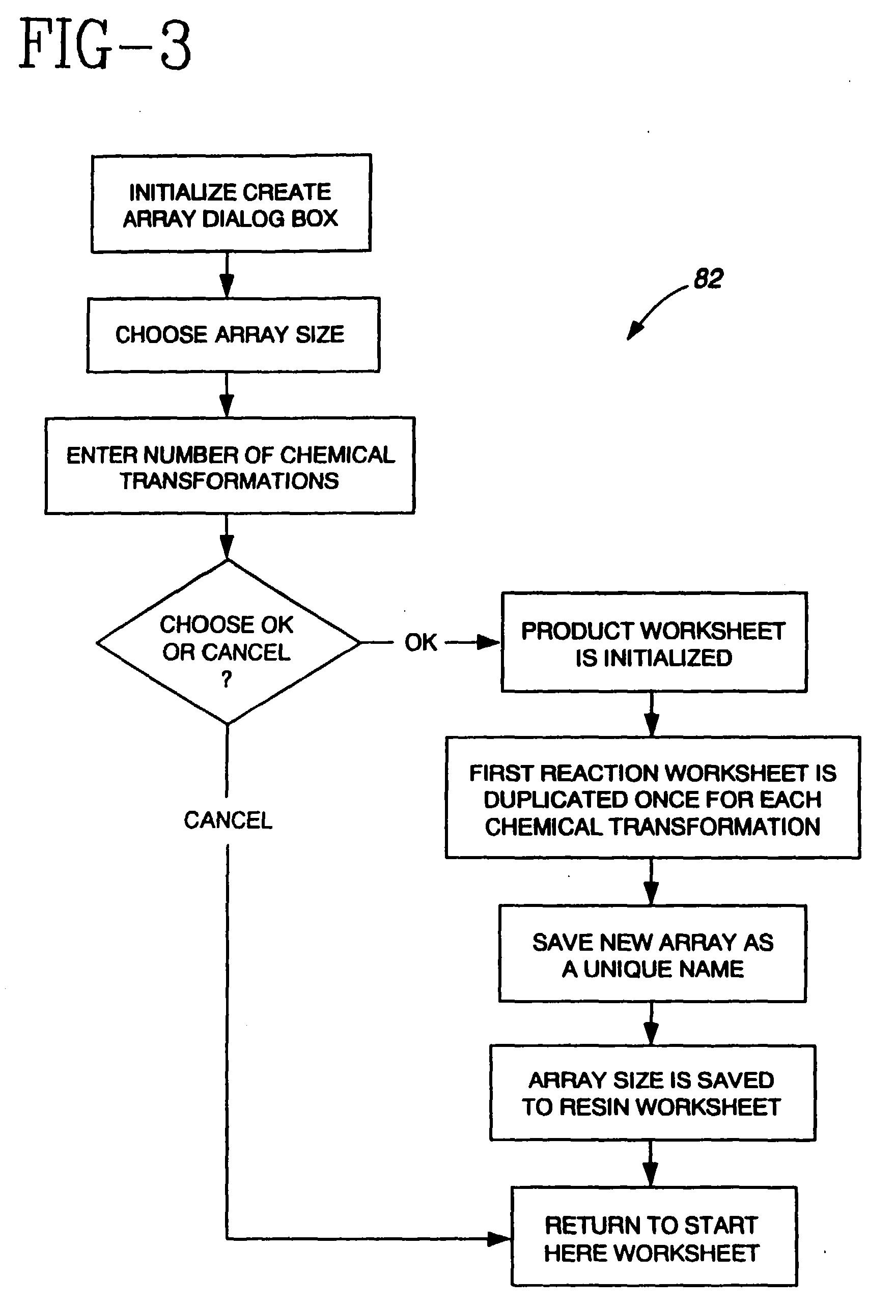 Worksheet Synthesis Reaction Worksheet Grass Fedjp