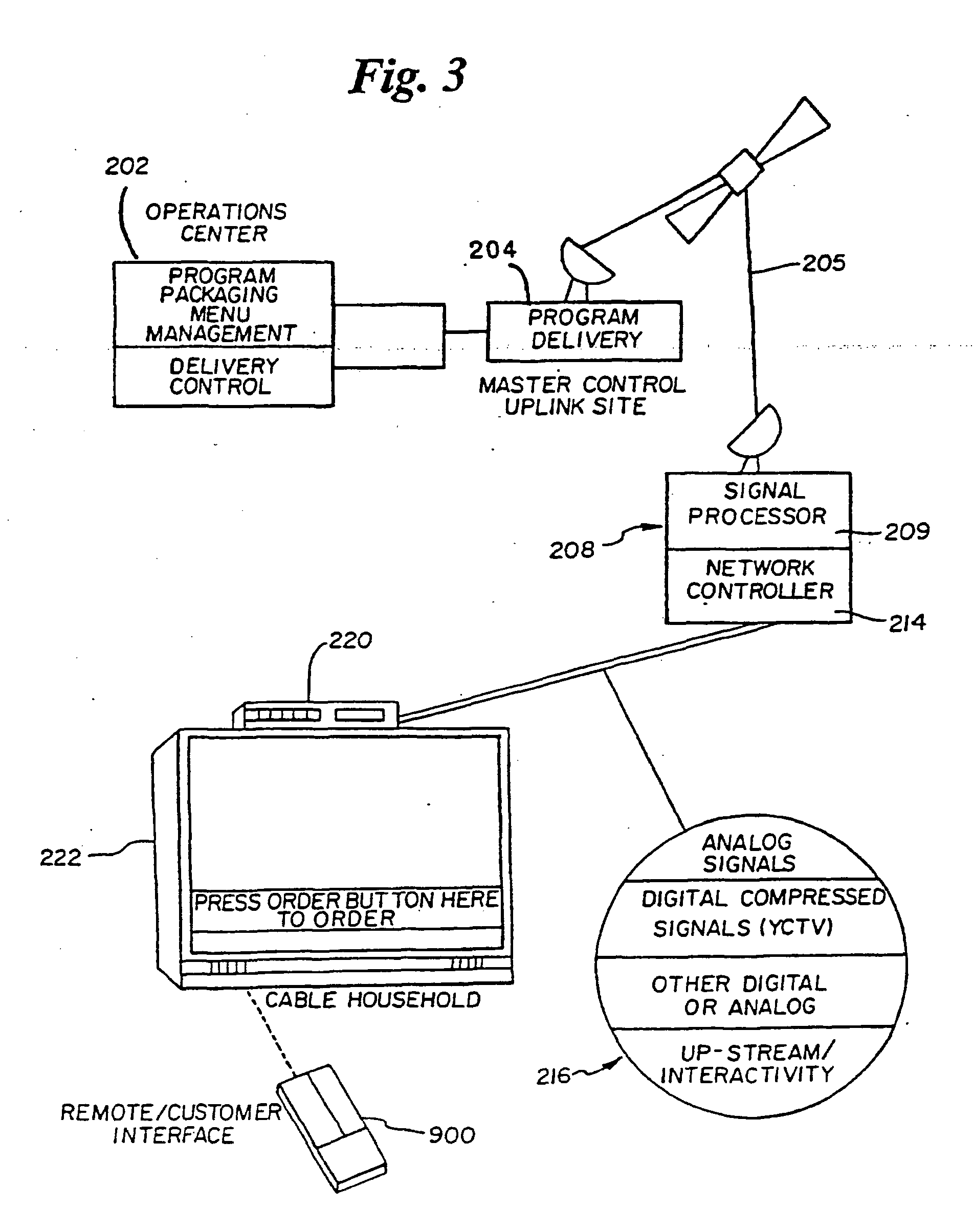 Ep0849948b2 remote control for cable television delivery system patents