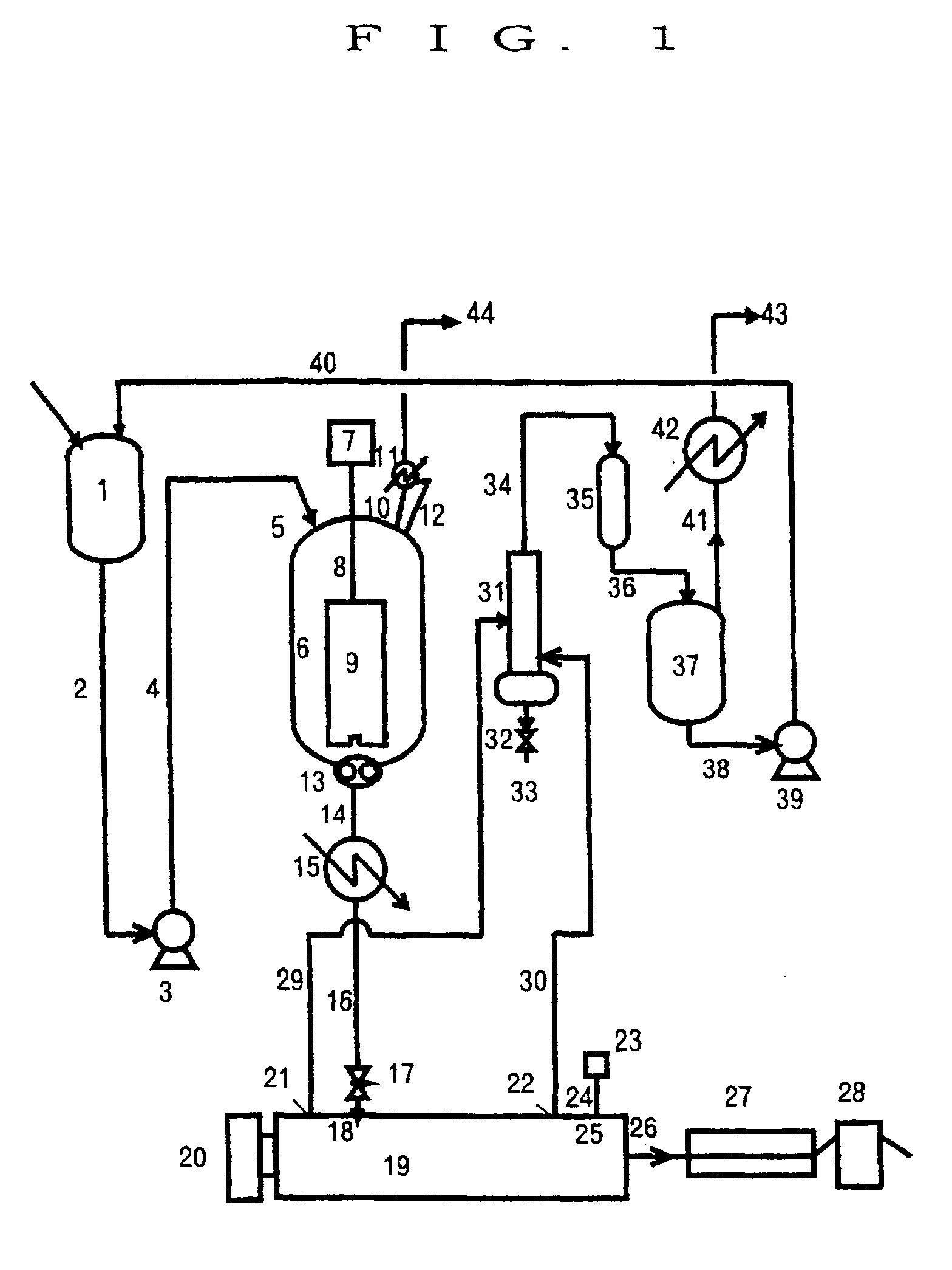 styrene production process flow diagram dual wiring methyl methacrylate 28 images