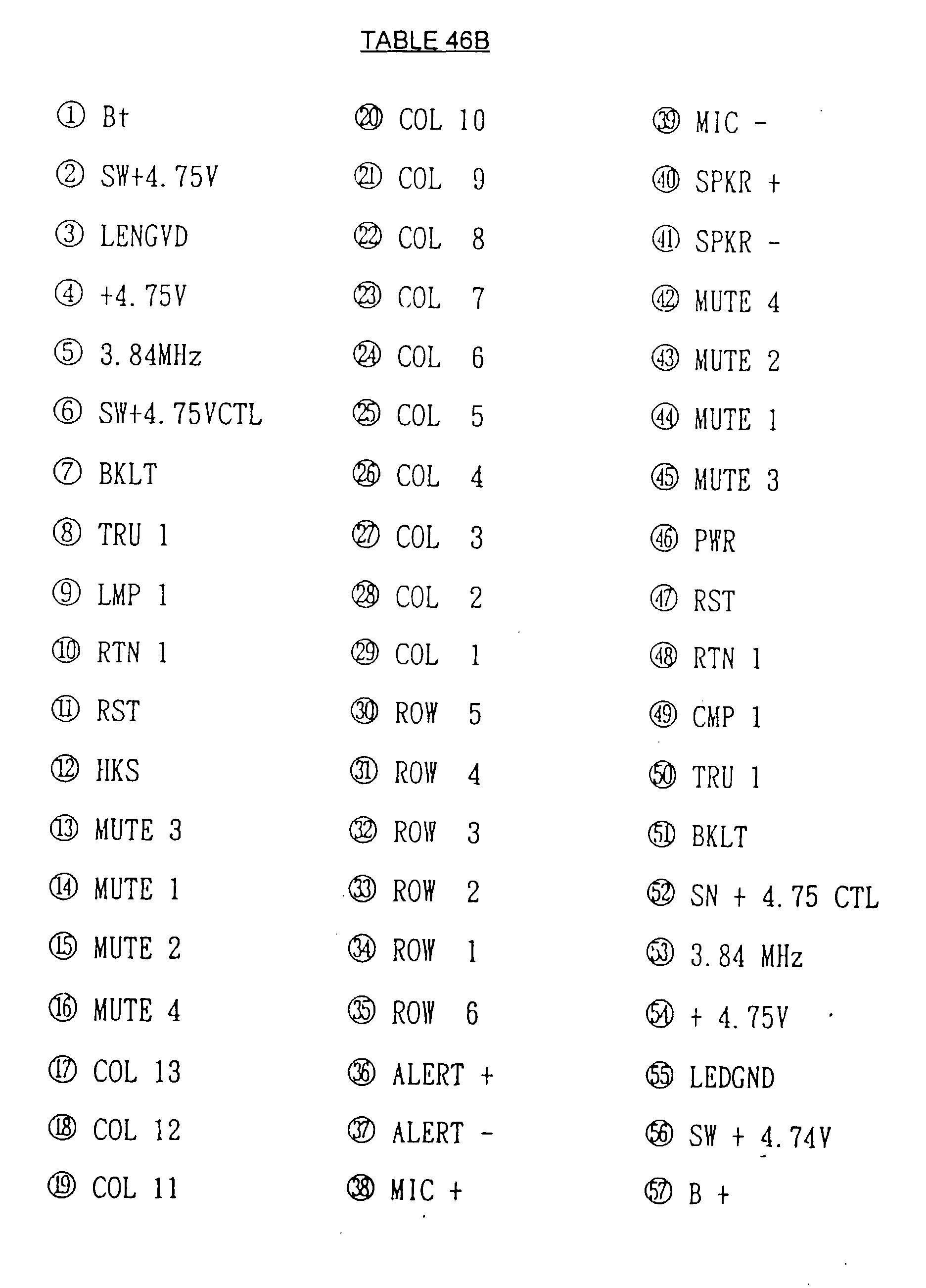 Electric Keyboard Symbols