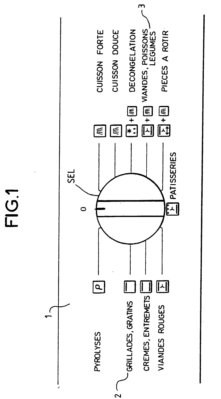 Symbole Pyrolyse Four. symboles et pictogrammes du four