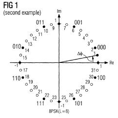 Constellation Diagram Of 16 Psk Toyota Innova Wiring Patent Ep0982905a1 Universal Modulation Apparatus