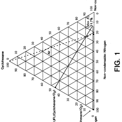 Triangular Diagram For Liquid Extraction Wiring Led Spotlights Patent Ep0995490a2 Ballast Gas Use In Phase