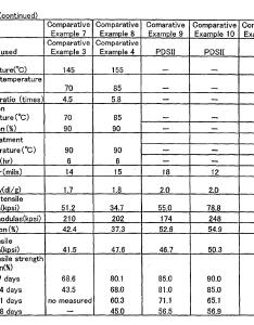 Ethicon covidien suture conversion chart also rebellions rh rebellionsfo