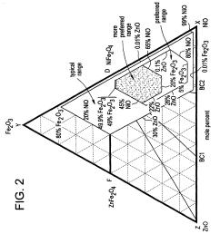 chromium carbon phase diagram fe fe3c phase diagram sulfur diagram bohr diagram [ 2144 x 2498 Pixel ]