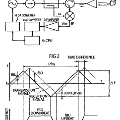 Fmcw Radar Block Diagram Kenwood Stereo Wiring Harness Patent Ep1239299b1 Receiver With Frequency
