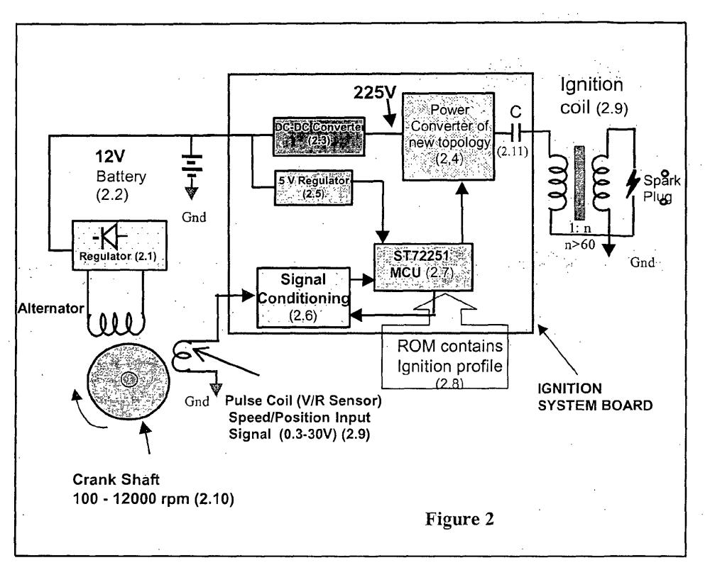 medium resolution of ducati ignition wiring diagram wiring library00180001 crane ignition wiring diagram ignition coil diagram wiring diagram crane