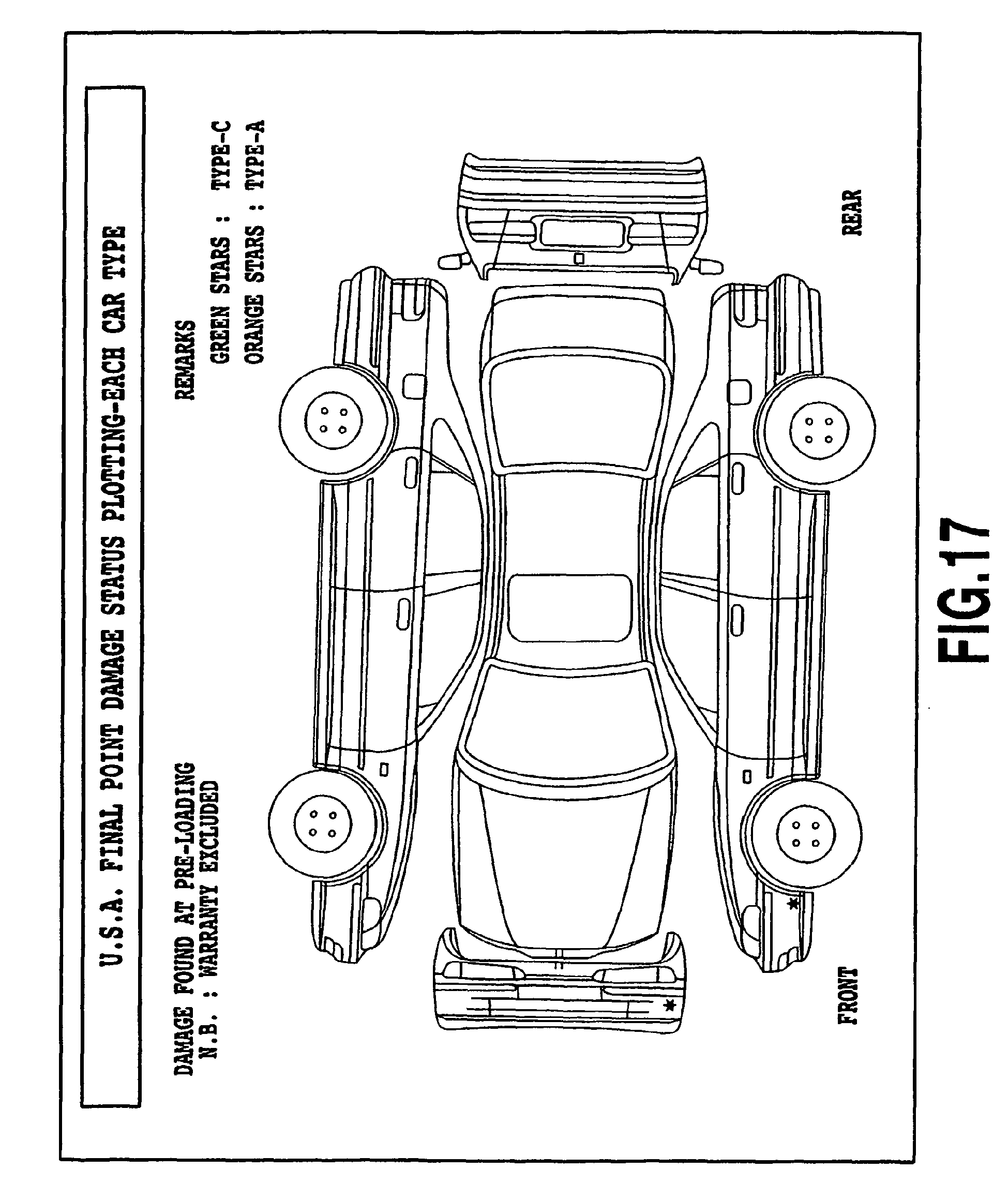 Car Inspection Diagram