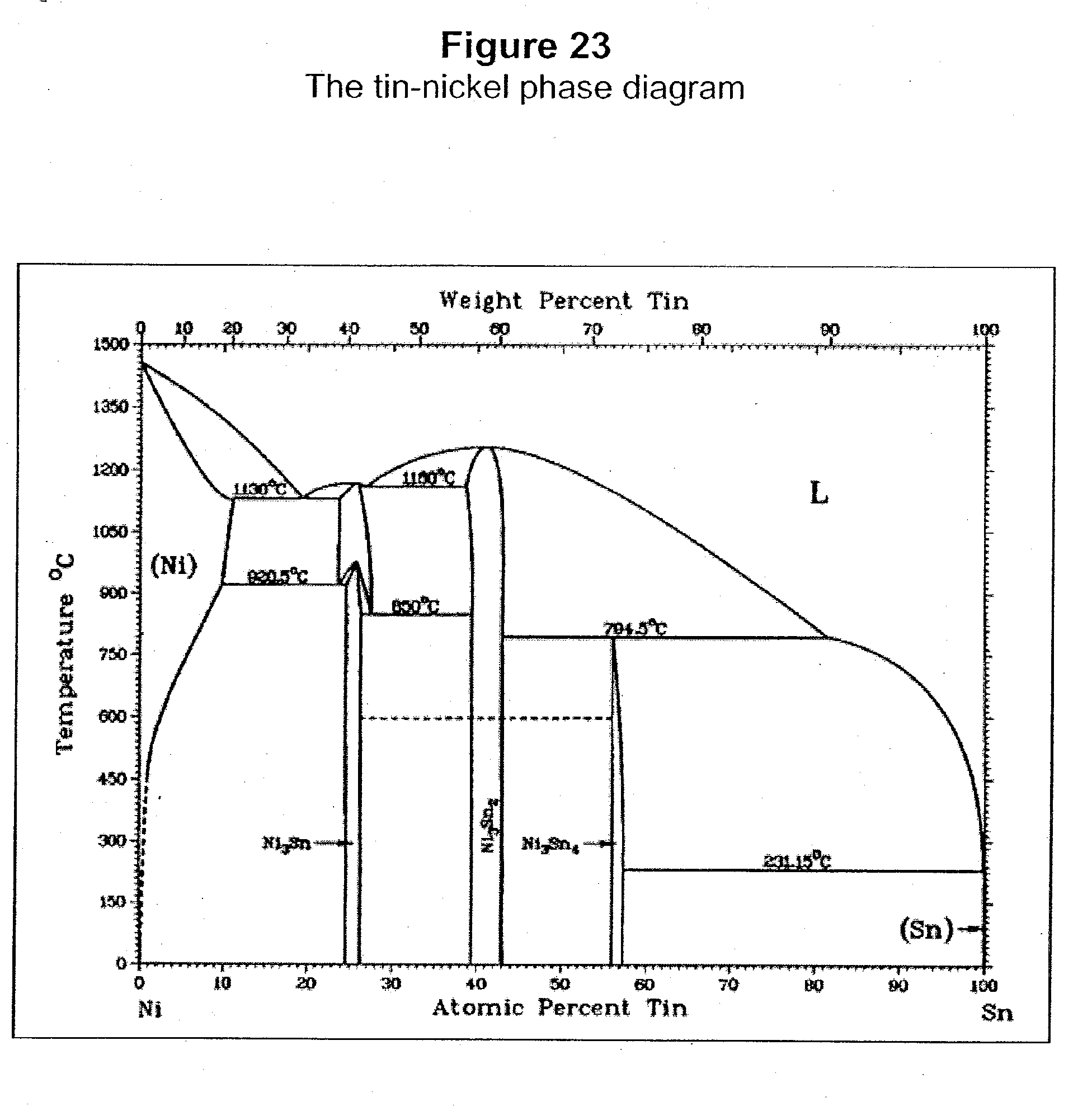 gold silver copper phase diagram wiring for headlight dimmer switch patent ep1405821a2 wafer level packaging technique