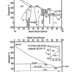 Asm Phase Diagram Easy Volcano Patent Ep1405821b1 Method Of Fabricating An Integrated