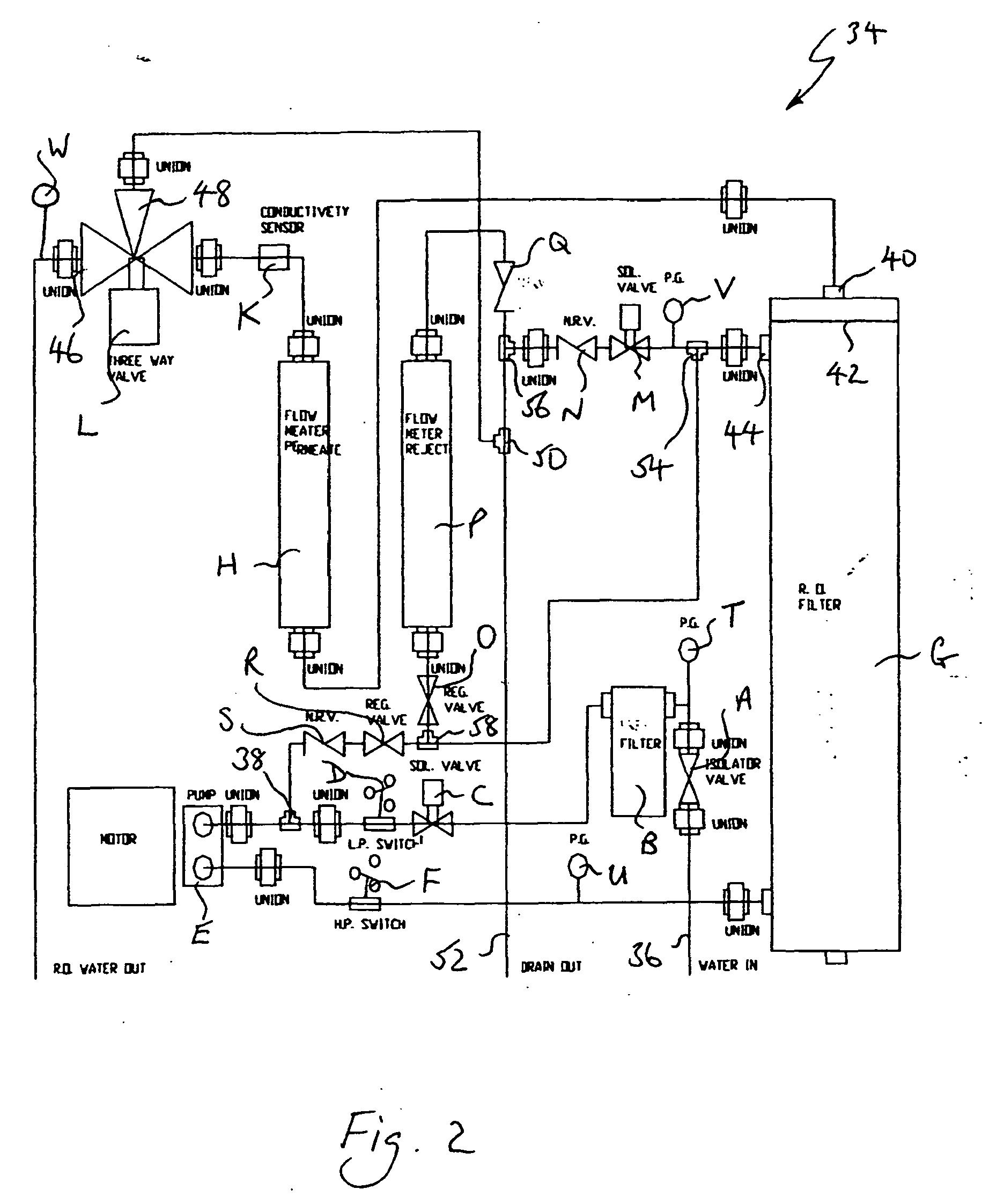 Reverse Osmosis Water Filter Diagram