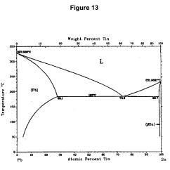 Bohr Diagram Of Iron 1995 Ford F150 Starter Solenoid Wiring Lead Magnesium Phase Zinc Elsavadorla