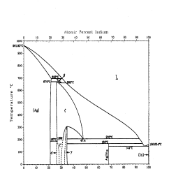 Bromine Phase Diagram Sketch Cat5 Phone Jack Wiring Patent Ep1544164a2 Hermetic Wafer Level Packaging For