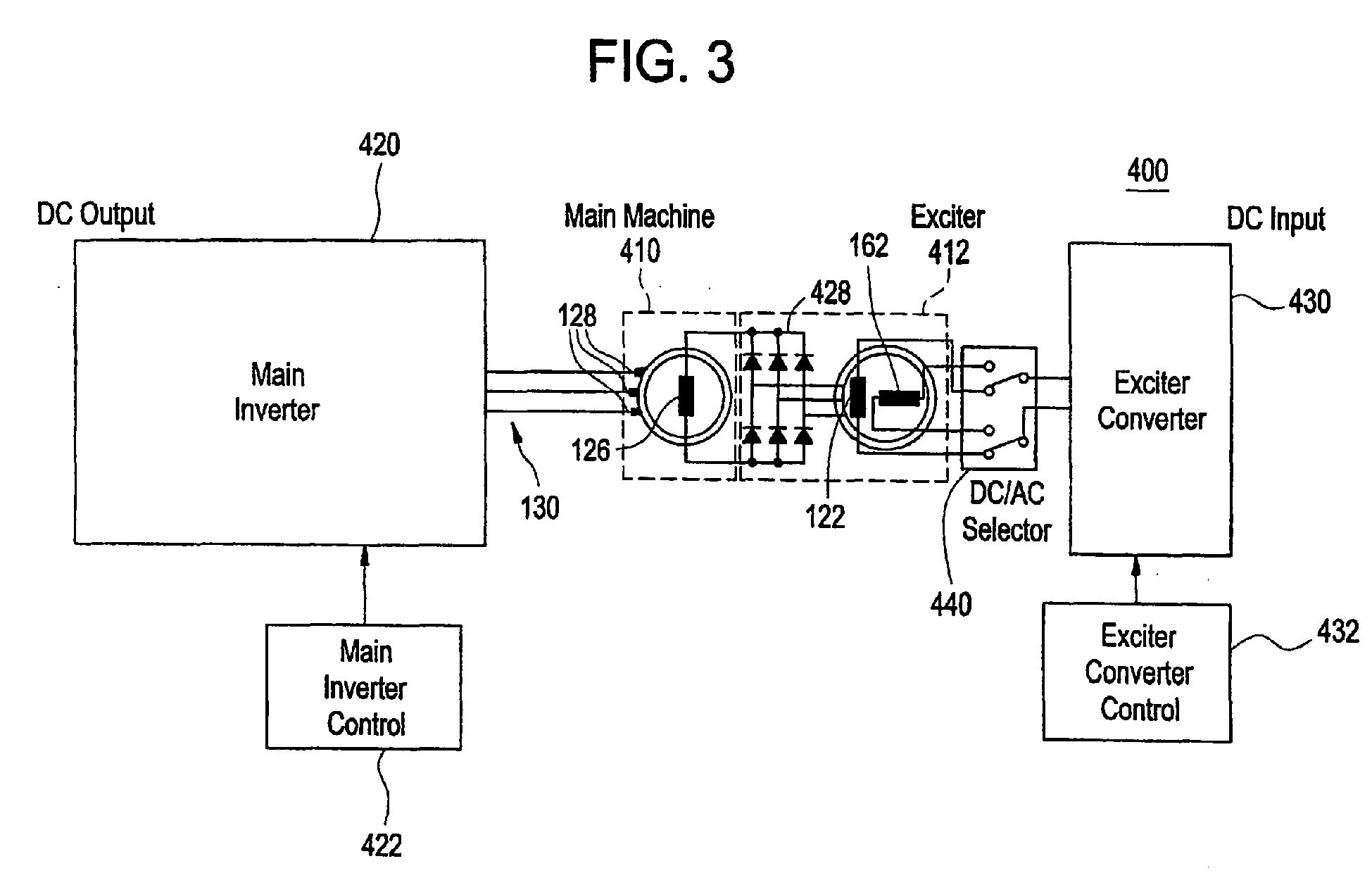 Brushless Motor Generator Circuit