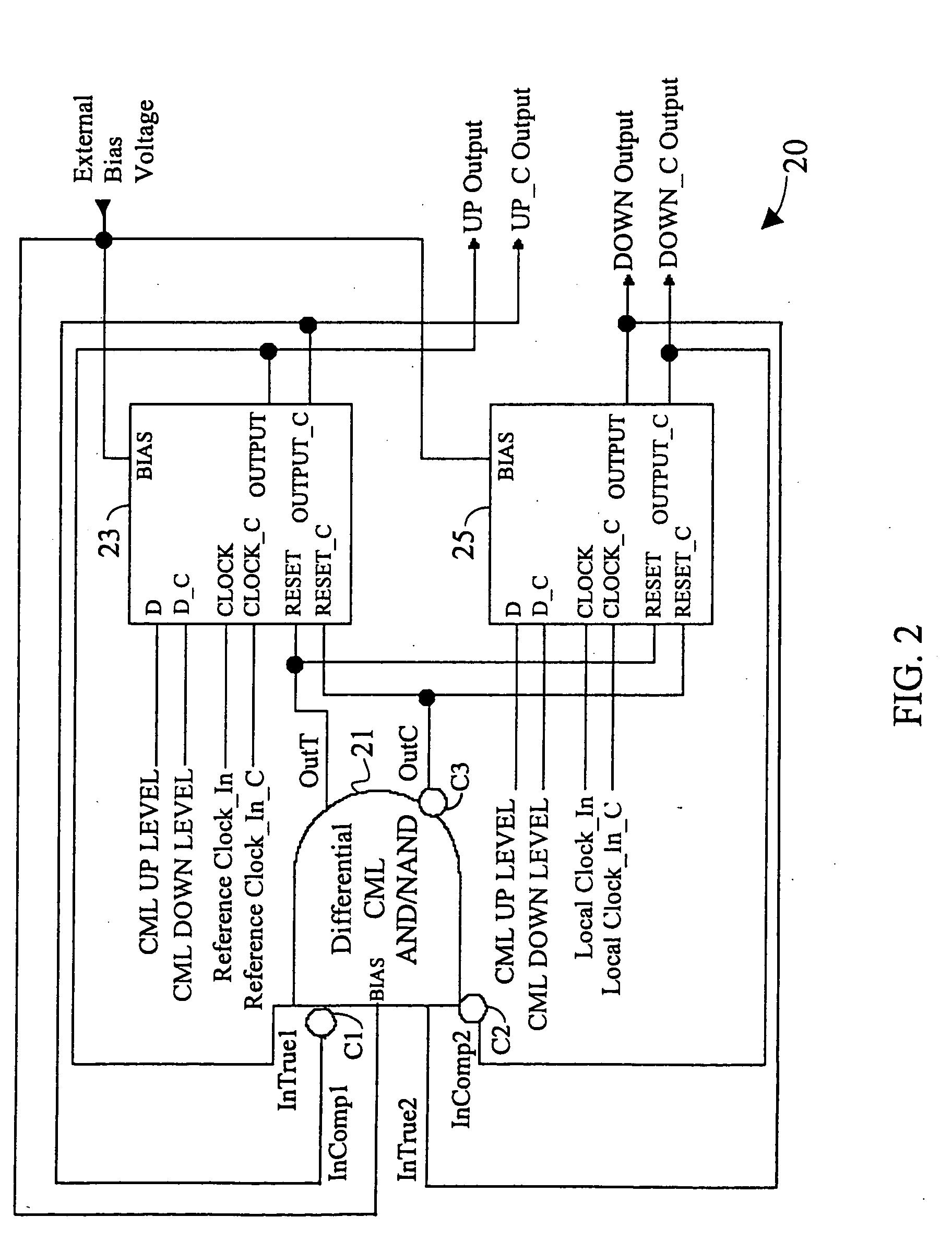 Transistor Schematic D Flip Flop