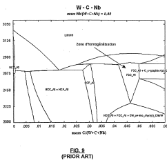 Critical Temperature In Iron Carbon Diagram 2000 Expedition Fuse Box Patent Ep1606426b1 Method For Treating Tungsten Carbide